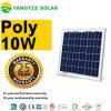 携帯用小型10Wパネルの太陽電池
