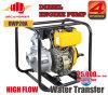 Écoulement de 2 pouces d'hauteur portatif irriguant la pompe à eau diesel de puissance