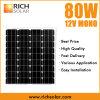 панель солнечных батарей 80W 12V Monocrystalline для энергии солнечной силы