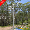 Vertical caldo Axis Wind Power Generator 400W