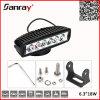 6.3  MiniLED Bar van Road 18W LED Light