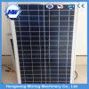 panneau solaire flexible portatif de 120W 12V