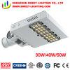 Nuovo disegno IP67 superiore meno indicatore luminoso di via del peso LED