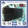 Acetato del comitato solare 20% della pellicola sottile BIPV