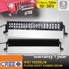 120W CREE DEL hors de Rroad Light (LBL11 120W)