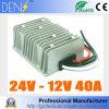Stap - onderaan gelijkstroom aan gelijkstroom Convertor 24V aan 12V 40A 480W de Module van de Bok van gelijkstroom-gelijkstroom