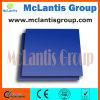 PCT Plate con PCT Huaguang Developer