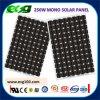 2015 mono módulo solar solar del panel 250W picovoltio del alto grado