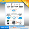 Сервер IPTV платформы IPTV система сервера