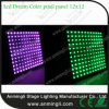 CE 와 스테이지 LED 스크린null