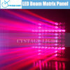 LED Bulb 9W Dimmable PAR25 LED Light Bulb