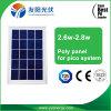 Panneau solaire 2.7W Union-10W Poly solaire