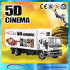 Zhuoyuan Wholesale Commercial 5D Cinema Theater Equipment da vendere