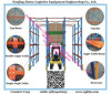 Drive in Rack, Heavy Duty Pallet Rack, Storage Rack