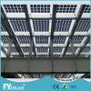 BIPV Solar Panel Manufacturers en China