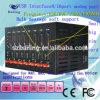 Wavecom無線GSM GPRSモデム8ポートモデムのプール