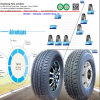 Passenger Car Tyre and SUV UHP 4X4 Tyre