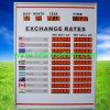 Visualización del tipo de cambio