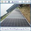 Sistema solare residenziale di PV collegato a griglia o fuori