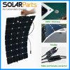 Панель солнечных батарей тонкой пленки высокой эффективности гибкая гибкая