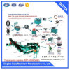 半自動ゴム製粉の生産ライン、機械をリサイクルする使用されたタイヤ