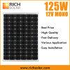 модуль панели солнечных батарей 125W 12V PV Monocrystalline солнечный