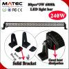 Guide optique de Matec 36W 72W 120W 180W 240W 288W 300W LED