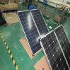 panneau polycristallin de pile solaire de picovolte du prix concurrentiel 2*80W