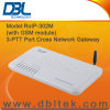 DBL Cross-rede RoIP Gateway VoIP RoIP-302m (Repetidor Rádio)