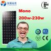 Mono poli comitato solare poco costoso caldo di 150W 200W 230W 300W in azione
