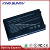GroßhandelsLaptop Replacement Notebook Rechargeable Battery Lithium Laptop Li-Ion Battery für Asus A32-A8 F8s X81s Z99 F8V X80 A8j N81 A8