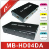 MB-HD04da HDMI Port Splitter