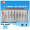 128 Channel Analog Video Over Fiber Cableの4u Video Converter