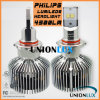 phare principal 4500lm du véhicule DEL de lampe de 9006 50W DEL Philips