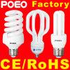 Lámparas del ahorro de la energía de Cixing