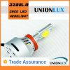 LEDのヘッドライトの球根を調整する車のアクセサリ