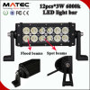 Road LED Light Barを離れた高品質36W