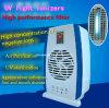 De hete Verkopende Gemakkelijke Generator van het Ozon van het UVLicht van het Gebruik Eficiency Draagbare