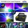 Nouvelles interfaces de la lumière laser ILDA de 1W RVB