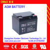 Memoria Battery per Communication System