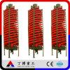 대중적인 제조자 광업 중력 분리기 기계, 최신 중력 분리기 나선 슈트