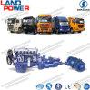 F2000/F3000/M3000/X3000/Shacmanのトラックの部品
