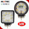 Fabrik 15W, 18W, 24W, 27W, 48W, 51W CREE LED Work Light