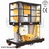 Het nieuwe Type bevorderde de Dubbele Hydraulische Lift van het Platform van het Werk van de Mast Lucht (10m)