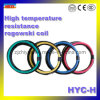 Resistance de alta temperatura Rogowski Coil Hyc-H Used em Water ou em Oil Flexible Rogowski Coil