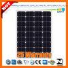 módulo solar do silicone de 80W 156*156mono