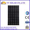 Alta qualità 265W Mono Solar Panel