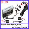 Car HID Xenon Conversion Kit