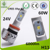 H11 indicatore luminoso luminoso eccellente T 60W 6000lm dell'automobile del CREE LED
