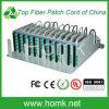 Caixa de distribuição de fibra óptica de ODF